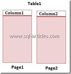 column_store_2