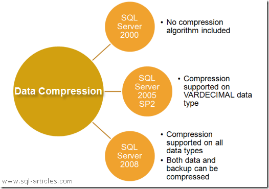 data_compression_part1_3