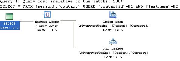 index_usage_12