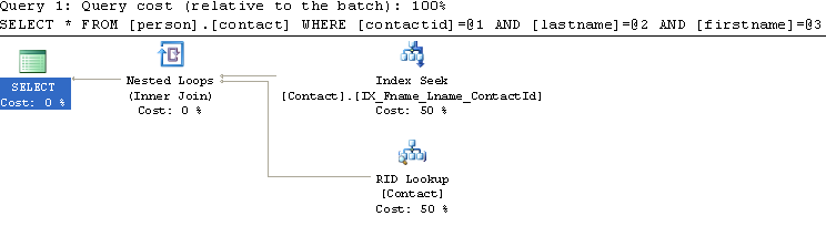 index_usage_13