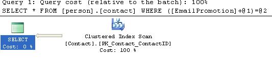 index_usage_5