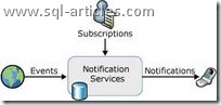 notification_service1