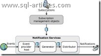 notification_service2
