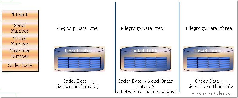 partition_table_working_3